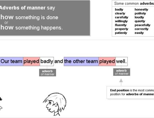 Adverbs of manner 1