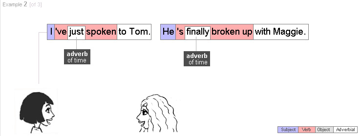 Adverb of time 2