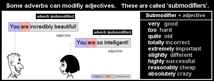 Adverb examples 13
