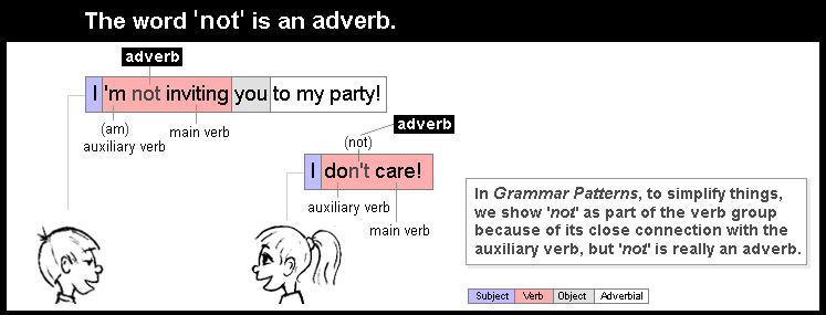 Adverb examples 15
