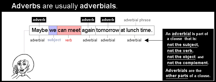 Adverb examples 3