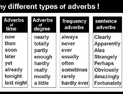 Adverb Examples 7 Grammar Patterns