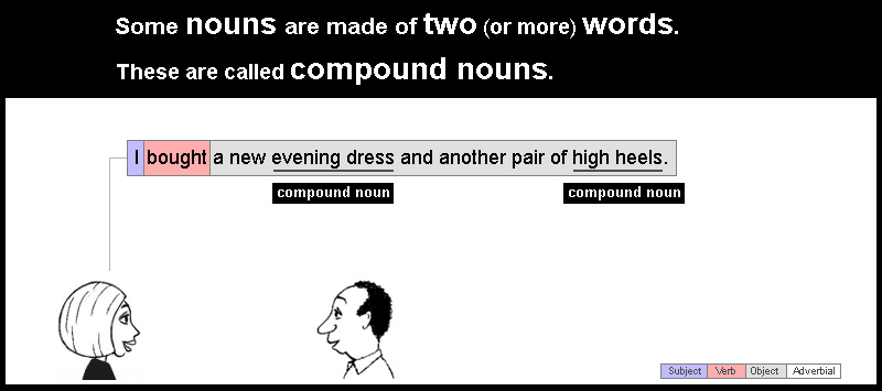 two word nouns - without hyphens