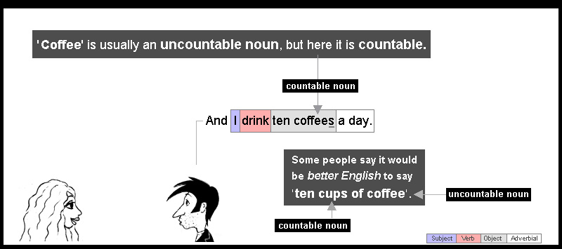 count or uncount nouns