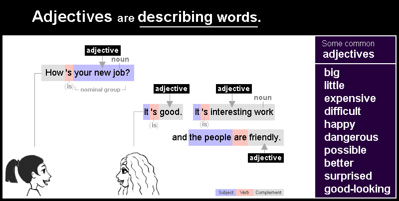 Adjectives are words that describe things or people.