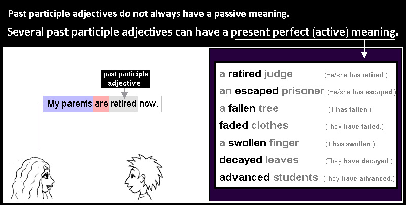 Past participle adjectives with ACTIVE meaning