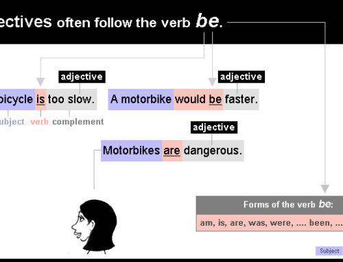 Adjectives after the verb 'be'.