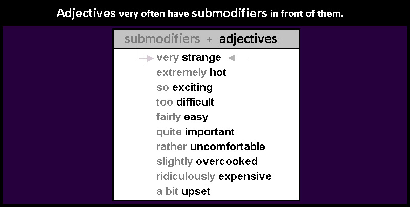 Adjectives with submodifiers