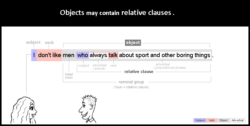 Object 13: with a relative clause