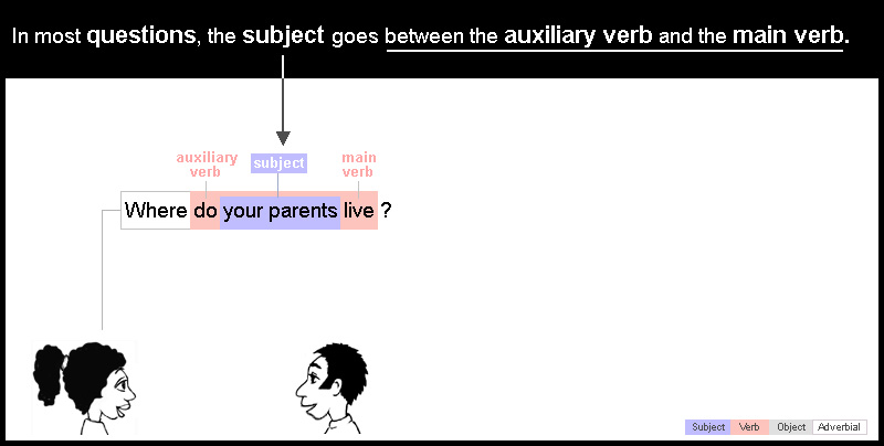 Subject 11: in questions between auxiliary verb and main verb