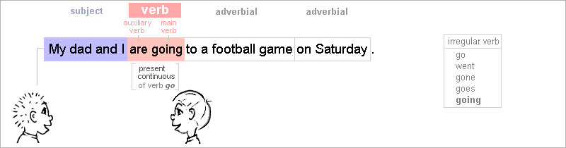 My dad and I are going to a football game on Saturday.
