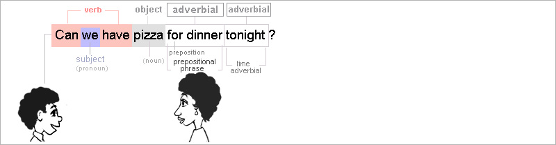 adverbial-1_3a