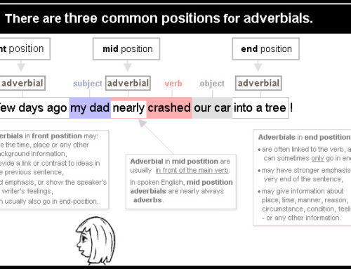 Adverbial 3 – common positions of adverbials