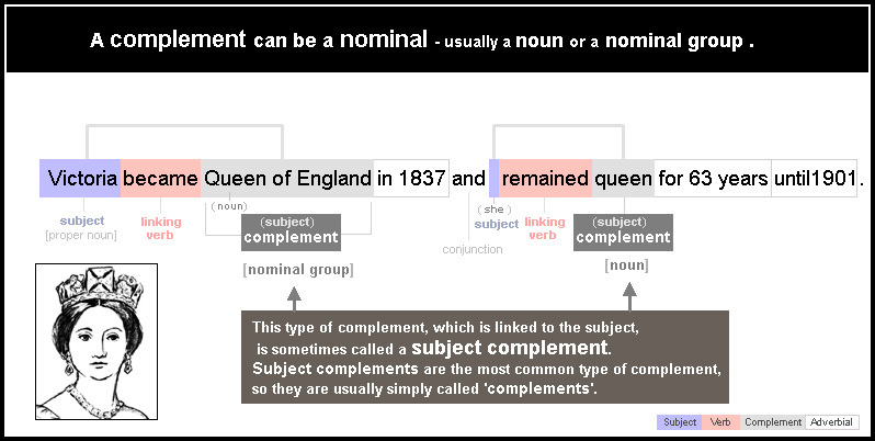 Complement 3 - nominal