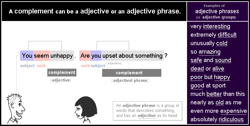 Complement 4 - adjective or adjective phrase