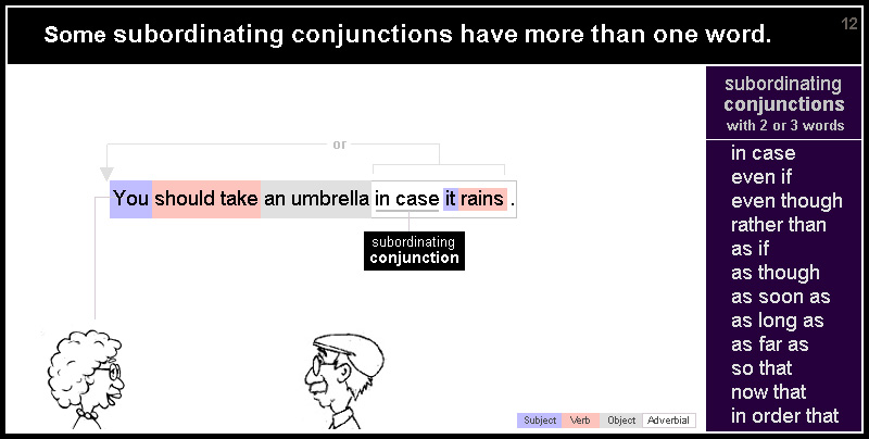 Some subordinating conjunctions have more than one word, for example: in case, even if, even though, rather than, as if, as though, as soon as, as long as, as far as. You should take an umbrella in case it rains.