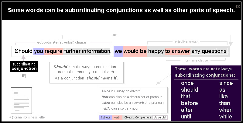 13 Conjunctions that are not always conjunctions