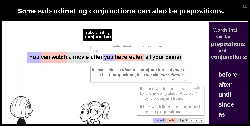 14 Words that are prepositions and conjunctions