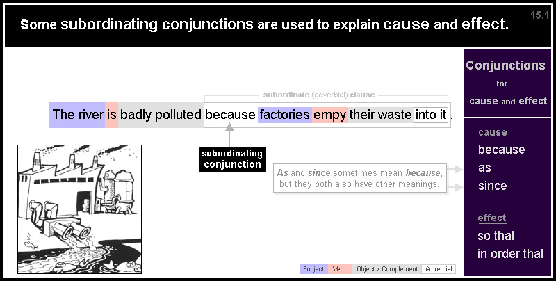 Some subordinating conjunctions are used to explain cause and effect. For cause, we can use: because, since, as. As and since sometimes mean because, but they both also have other meanings. For effect: so that, in order that. The river is badly polluted because factories empy their waste into it.