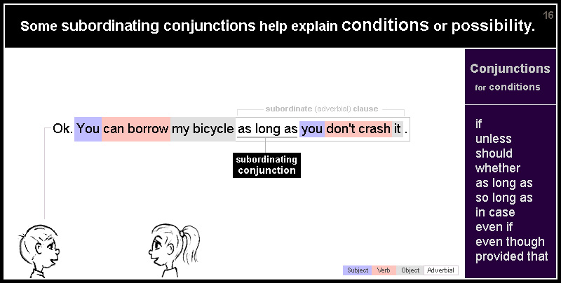 16 Subordinating conjunctions for conditions