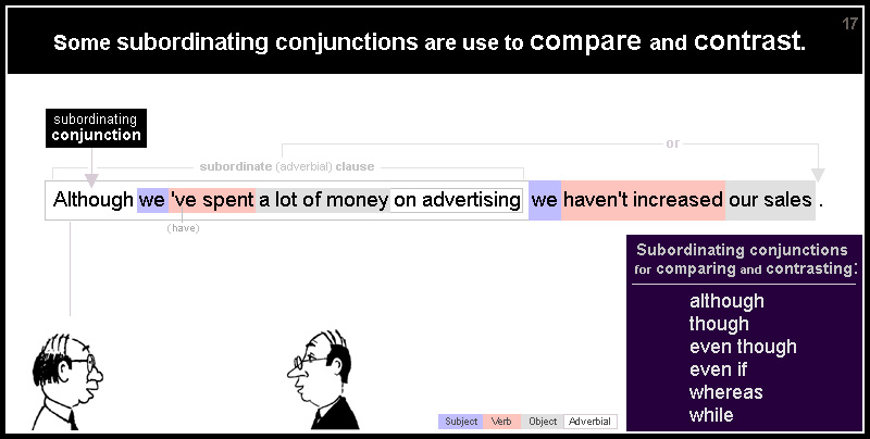 17 Subordinating conjunctions that compare and contrast