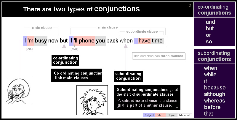 There are two types of conjunctions. Co-ordinating conjunctions link main clauses; and subordinating conjunctions go at the start of subordinate clauses. A subordinate clause is a clause that is part of another clause. I 'm busy now but I 'll phone you back when I have time. This sentence has three clauses. 'But' is a co-ordinating conjunction, and 'when' is a subordinating conjunction.