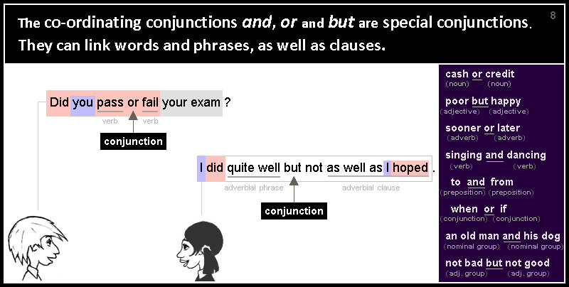 The co-ordinating conjunctions and, or and but are special conjunctions. They can link words and phrases, as well as clauses. Did you pass or fail your exam ? I did quite well but not as well as I hoped .